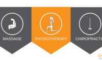 How physio differs from chiro and massage